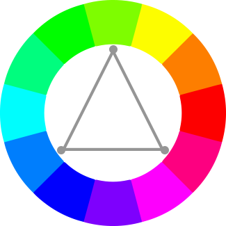 Triad Colors Are Three Equally Spaced From One Another Creating An Equilateral Triangle On The Color Wheel